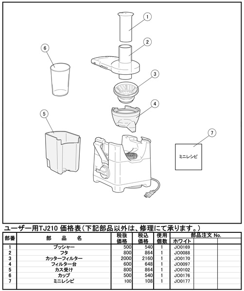 TESCOMジューサー「TJ210ホワイト」パーツ価格表