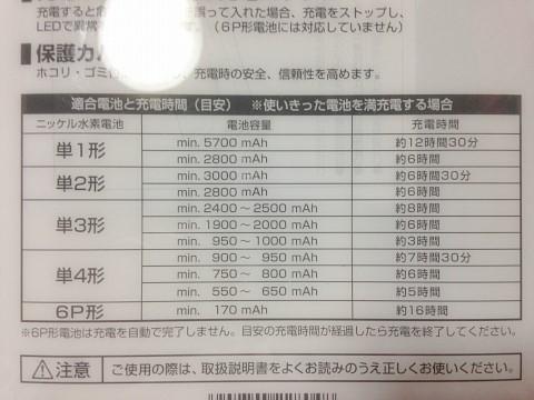 パナソニック ニッケル水素充電器「BQ-CC25」充電時間目安